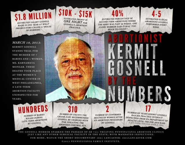 Kermit Gosnell Assassino de Bebés