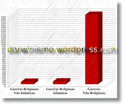 Guerras_Religiosas