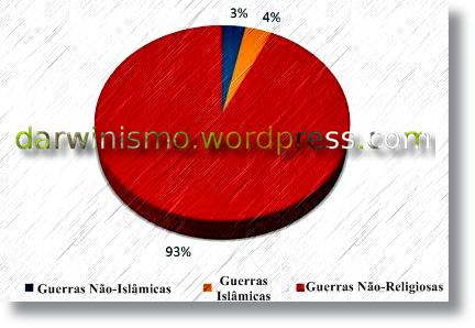 Guerras_Religiosas_Grafico