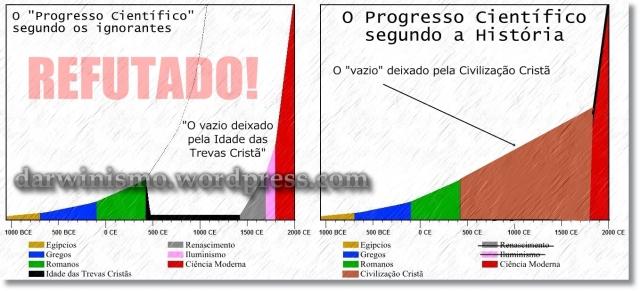 Ciencia_Segundo_A_Historia